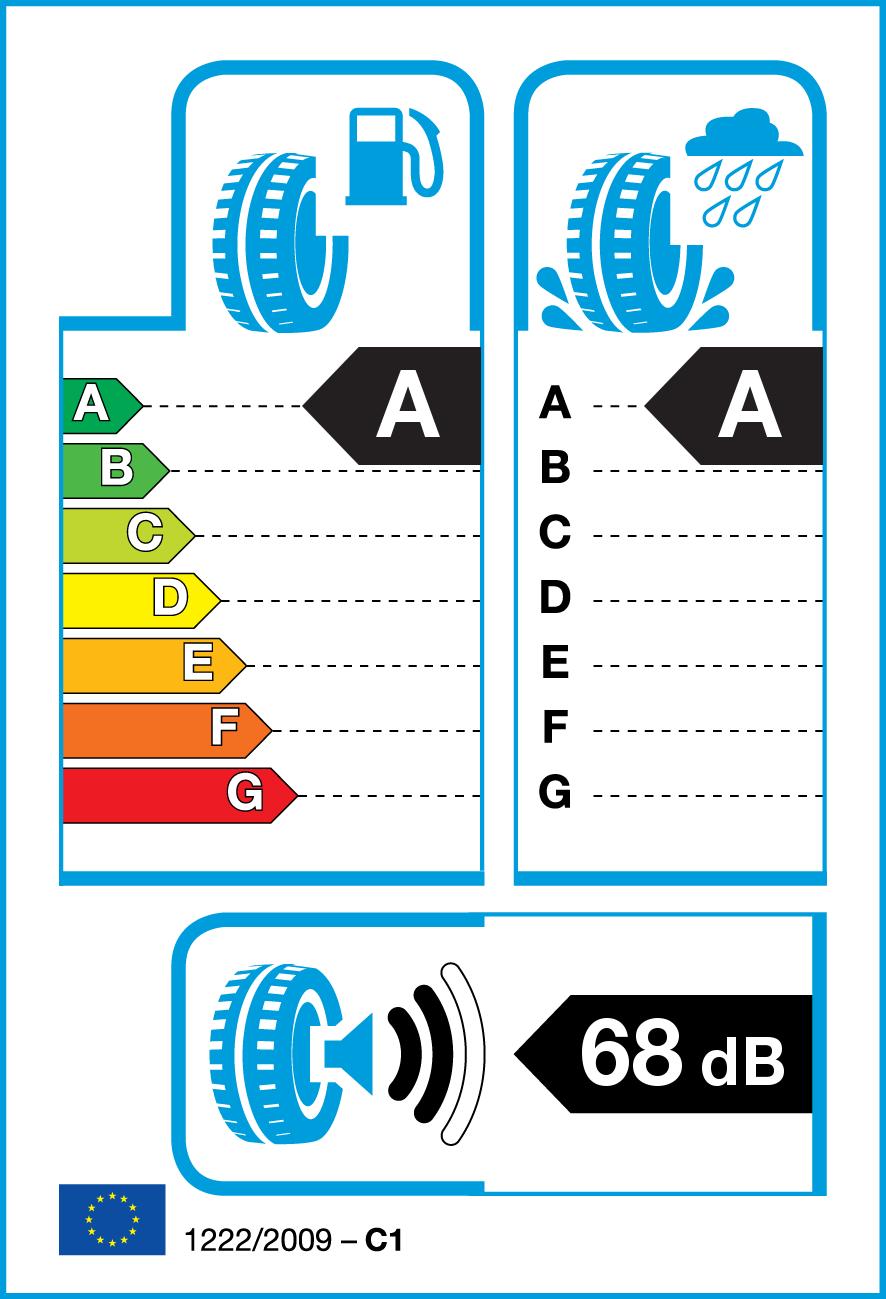 Регламент маркировки шин для ЕС